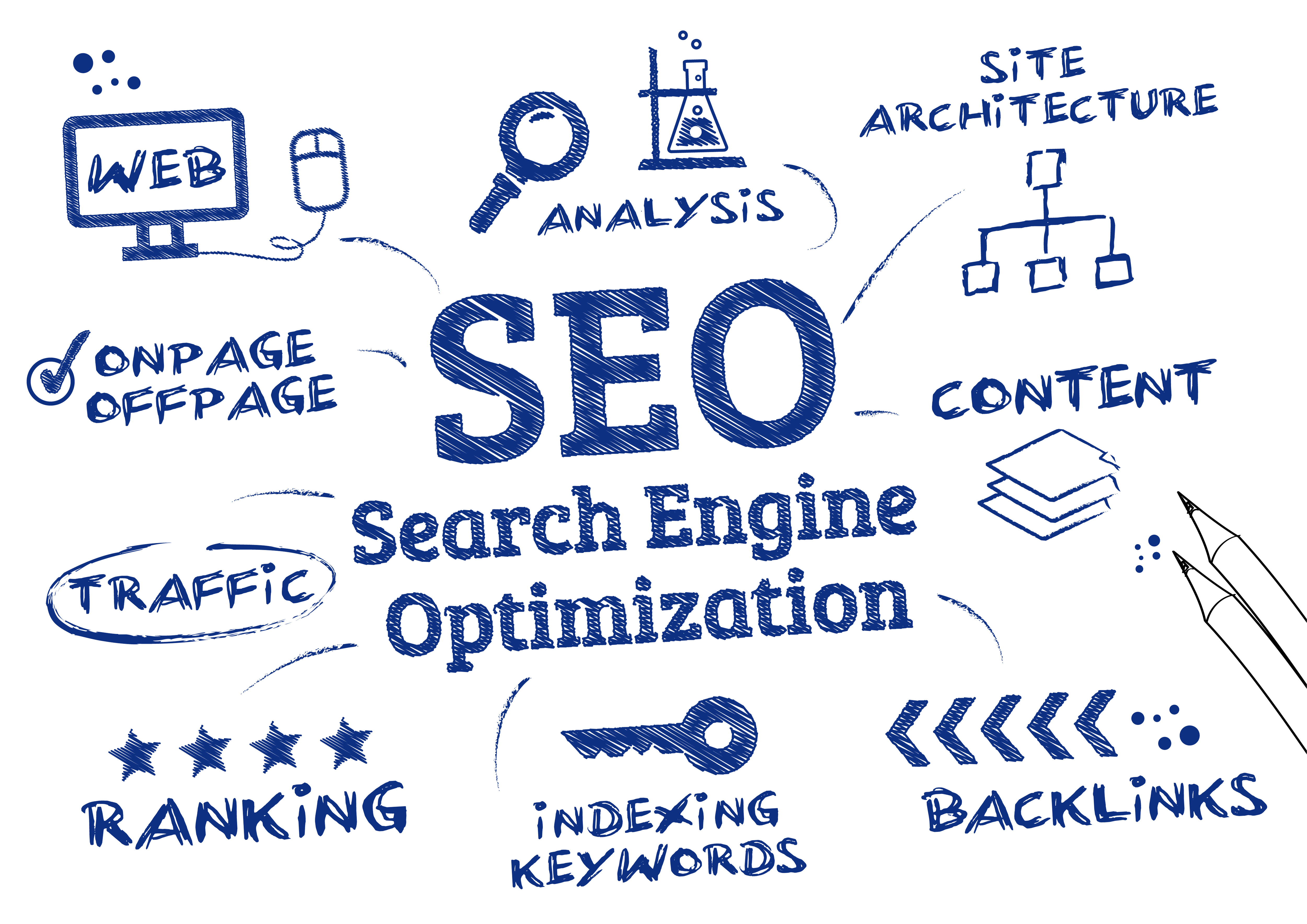 SEO Web Agency Hong Kong