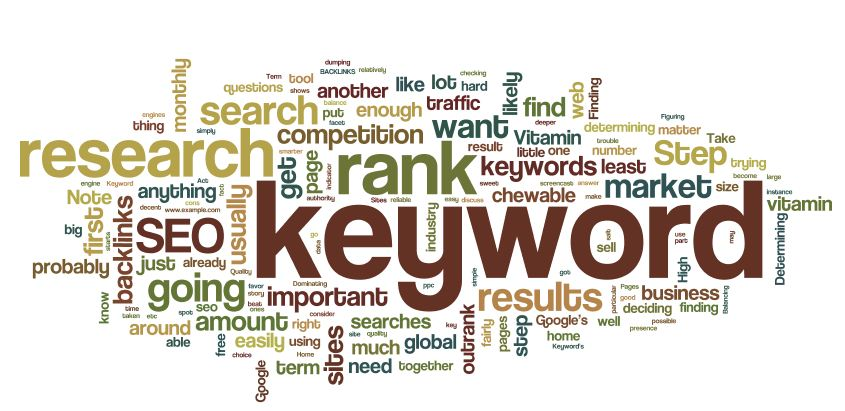 The three best ways to select the right keywords